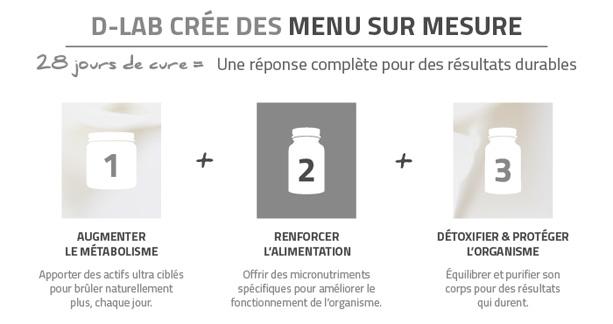 D lab nutricosmetics orléans bosourire